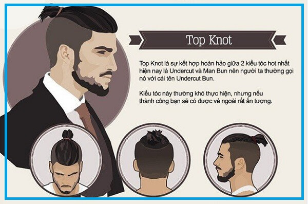 Kiểu tóc nam dài cột top knot